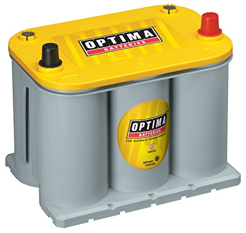Top Rated Car Batteries