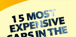 15 Most Expensive Cars in the World