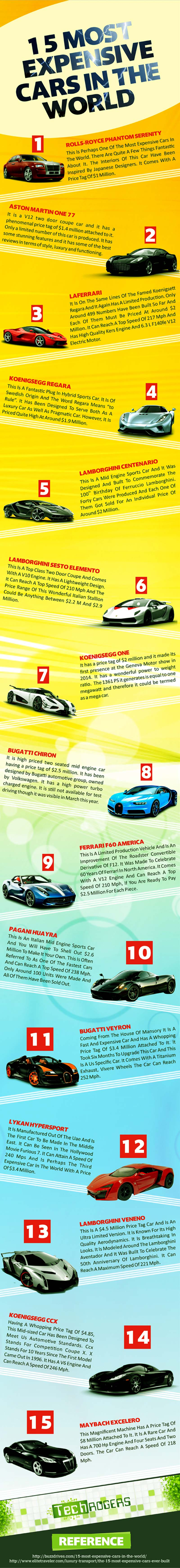 15 Most Expensive Cars In The World [Infographic]