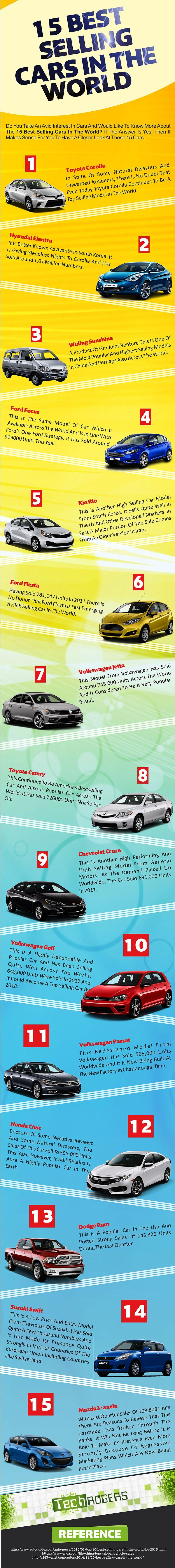 15 Best Selling Cars in the World [Infographic]