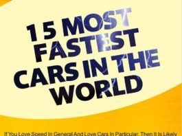 15-Most-Fastest-Cars-In-The-World