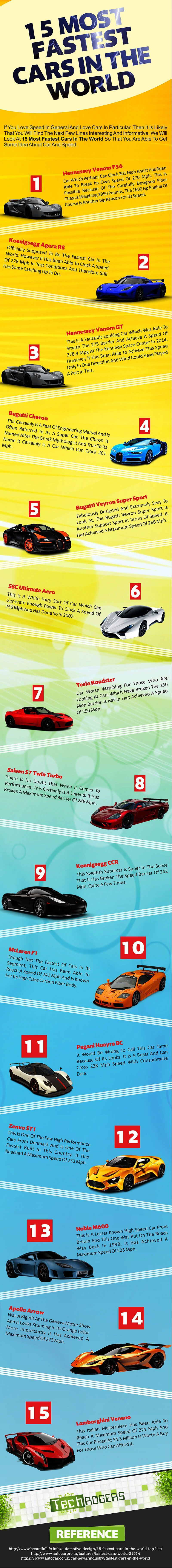 15 Most Fastest Cars In The World [Infographic]