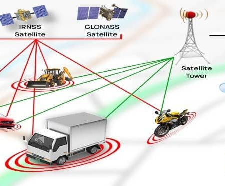 What Is GPS Vehicle Tracking For?- Everything You Need To Know